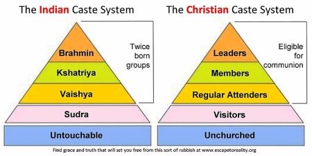 Christian_caste_system