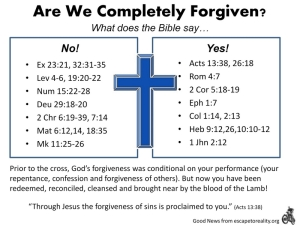 complete_forgiveness