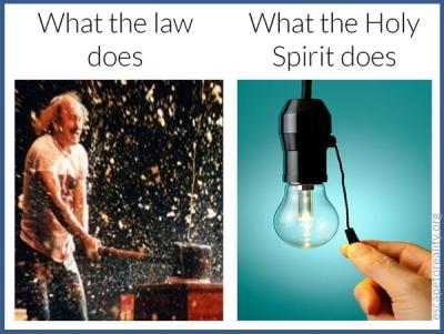 law vs Holy Spirit