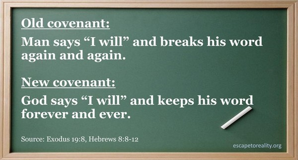 Image result for Picture God's new Covenant BibLe